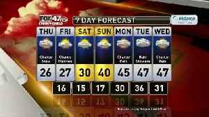 Brett's Forecast 2-26 [Video]