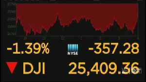 Stock market woes continue as Dow drops for 8th straight day [Video]