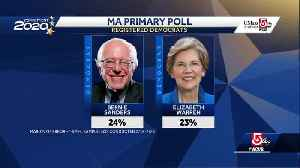 Poll: Democratic presidential primary race close in Massachusetts [Video]