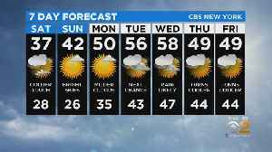New York Weather: CBS2 2/28 Evening Forecast at 5PM [Video]