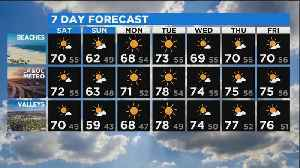 Evelyn Taft's Weather Forecast (Feb. 28) [Video]