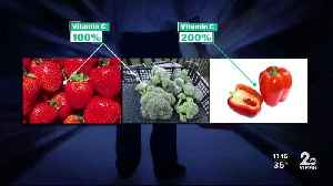 Immune-Boosting Foods That Fight The Flu [Video]