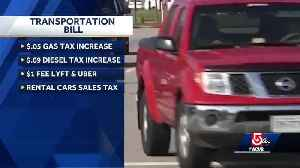 House readies for transportation bill vote [Video]