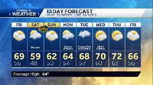 Thursday p.m KSBW Weather Forecast 03.05.20 [Video]