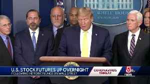 US stock futures up overnight [Video]