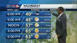 Morning rain possible; Wednesday's high in mid-60s [Video]