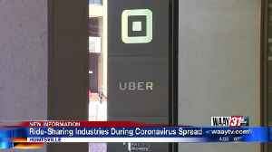 Coronavirus could impact North Alabama food delivery, ride sharing company employees [Video]