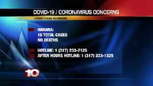 Coronavirus cases rise by 3 to 15 in Indiana [Video]