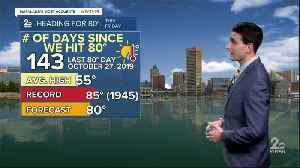 Near Record Warmth Friday [Video]