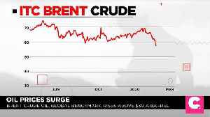 Oil Prices Surge [Video]