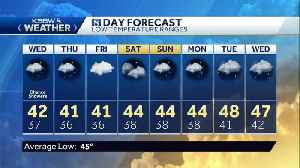 Tuesday p.m KSBW Weather Forecast 03.24.20 [Video]