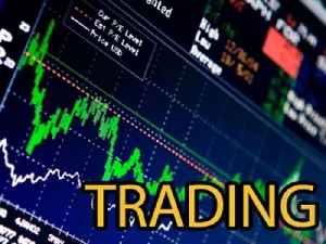 Wednesday 3/25 Insider Buying Report: CLR, FDX [Video]