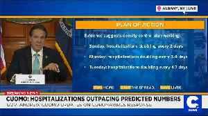 Peak Strain From Coronavirus Expected in 21 Days, Gov. Cuomo Says [Video]