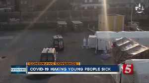 Health experts say 40% of COVID-19 patients hospitalized are 20 to 54 years old [Video]