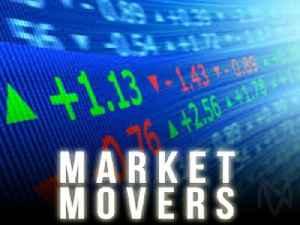 Thursday Sector Laggards: Precious Metals, Metals & Mining Stocks [Video]