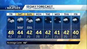 Thursday p.m KSBW Weather Forecast 03.26.20 [Video]