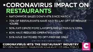 Jon Taffer, 'Bar Rescue' Hospitality Expert on Restaurants in Social Distancing Era [Video]