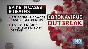 Spike In Coronavirus Cases And Deaths [Video]