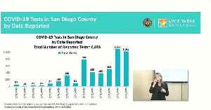 San Diego County officials update status of local cases [Video]