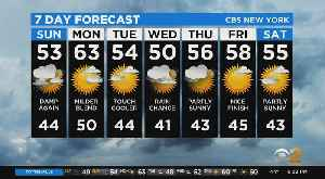 New York Weather: CBS2 3/28 Evening Forecast at 6PM [Video]