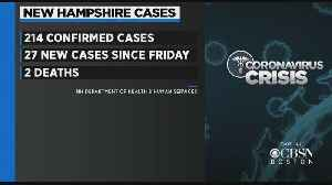 Coronavirus Cases In New Hampshire Rise To 214 With 27 New Cases [Video]