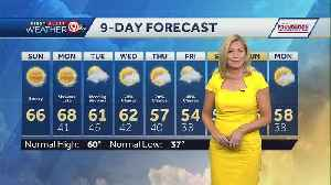 Plenty of sun ahead for Sunday, Monday [Video]