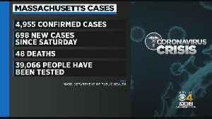 Massachusetts Reports 48 Deaths, 4,955 Total Coronavirus Cases [Video]