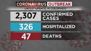 Positive Coronavirus Cases Up By 246 In Colorado [Video]