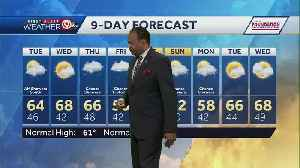 Temps above average Tuesday [Video]