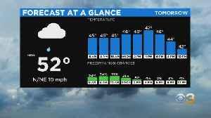 Philadelphia Weather: Shower Chances Continue [Video]