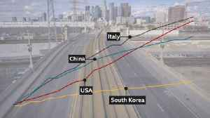 US death rates v UK, Italy and South Korea [Video]