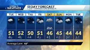Monday p.m KSBW Weather Forecast 03.30.20 [Video]
