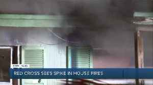 Red Cross sees spike in house fires [Video]