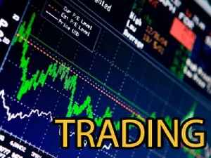 Tuesday 3/31 Insider Buying Report: INFO, BMCH [Video]