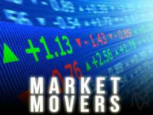 Tuesday Sector Laggards: Agriculture & Farm Products, Water Utilities [Video]