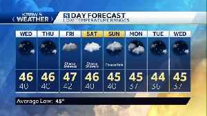Tuesday p.m KSBW Weather Forecast 03.31.20 [Video]