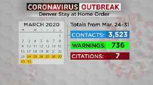 Coronavirus Update: 7 Denver Businesses Cited During Stay At Home Order [Video]