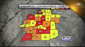 Mississippi reports 136 new coronavirus cases, 2 new deaths [Video]