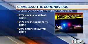 Drop in crime in Las Vegas amid COVID-19 pandemic [Video]