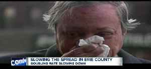 Erie County Executive signs emergency order, provides update on COVID-19 [Video]