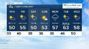 Some sun and warmer temps, Friday evening rain [Video]