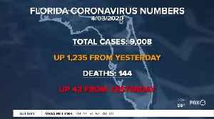Florida coronavirus numbers for April 3, 2020 [Video]