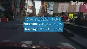 Dow Drops Over 300 Points as U.S. Sheds Jobs and Economy Reels From Coronavirus [Video]