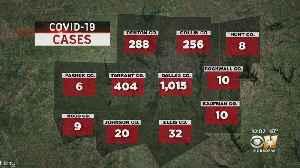 Coronavirus In Texas: Updated Numbers In North Texas Saturday [Video]