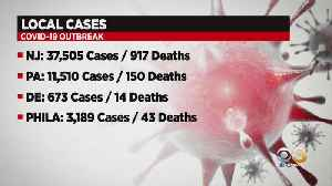 Tracking The Latest Coronavirus Cases In Delaware Valley [Video]