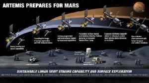 NASA Releases Plans for Lunar Base Despite Coronavirus-Related Delays [Video]