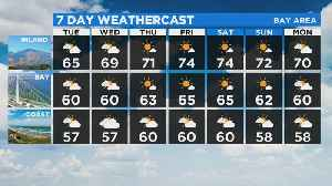 Monday Evening Weather Forecast With Paul Heggen [Video]