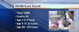 Clark County COVID-19 update [Video]