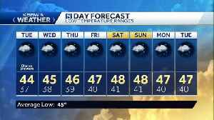 Monday p.m KSBW Weather Forecast 04.06.20 [Video]