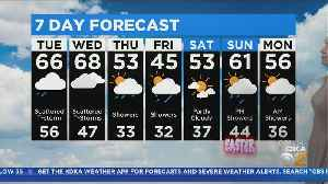 KDKA-TV Morning Forecast (4/7) [Video]